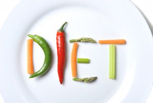 Why Typical Diets Fail